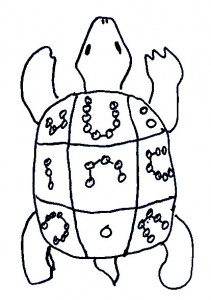 La astrología Feng-Shui