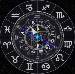 zodiaco y los planetas