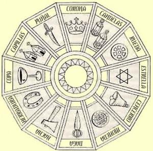 horoscopo gitano